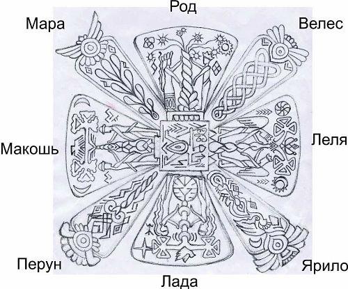 крес славянский - значение
