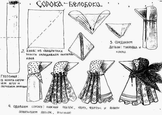 Схема изготовления сороки