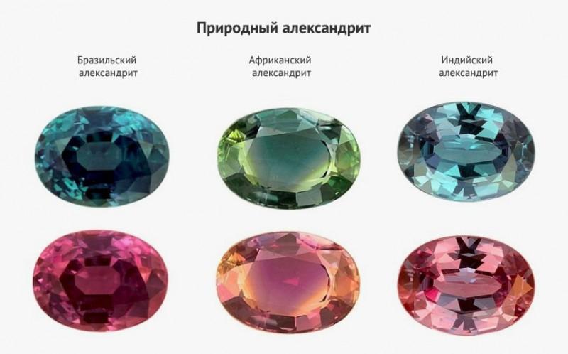 Александрит, свойства и сила камня хамелеона