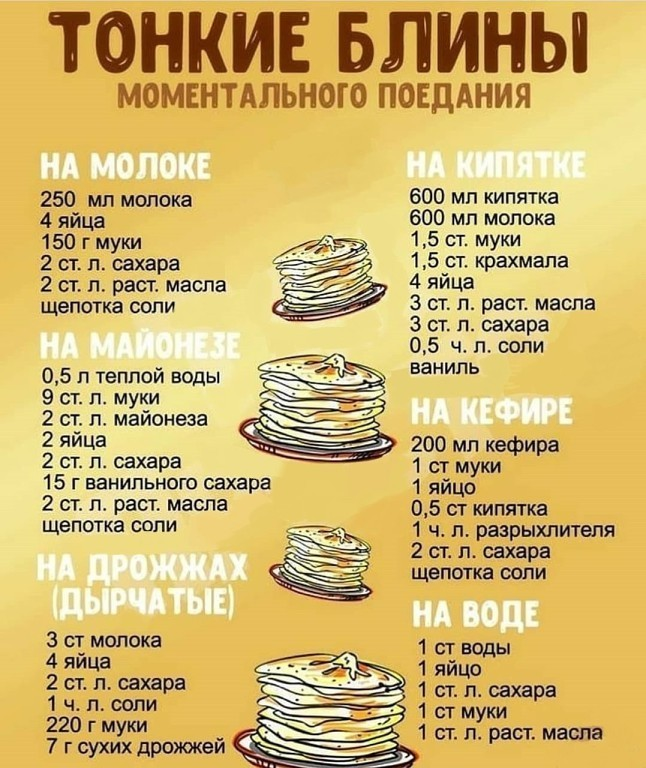 Рецепты блинчиков на масленицу