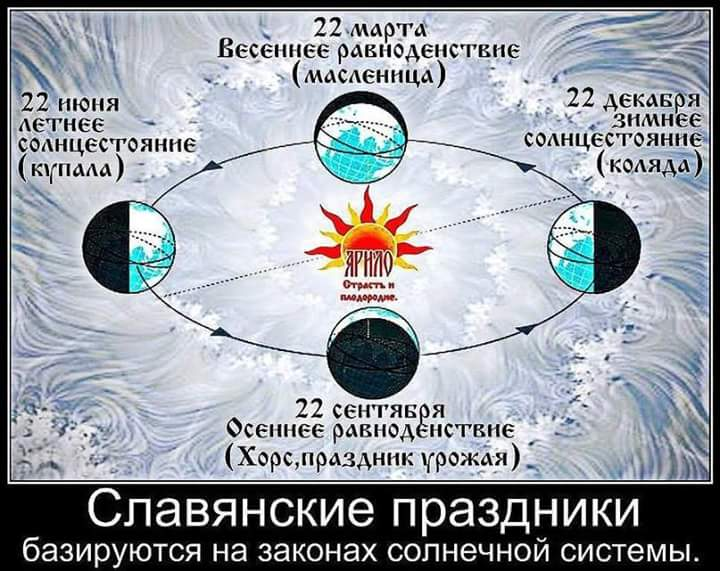 основные праздники славян