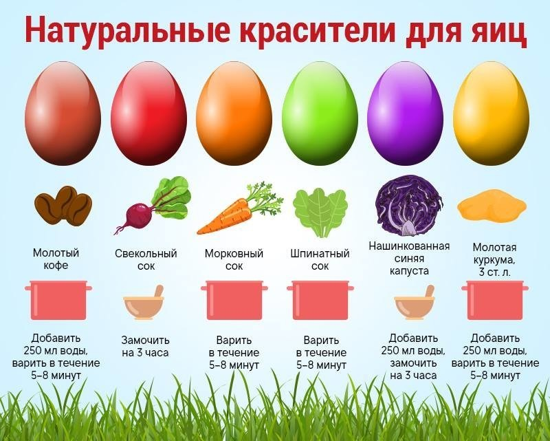 как окрасить яйца овощами