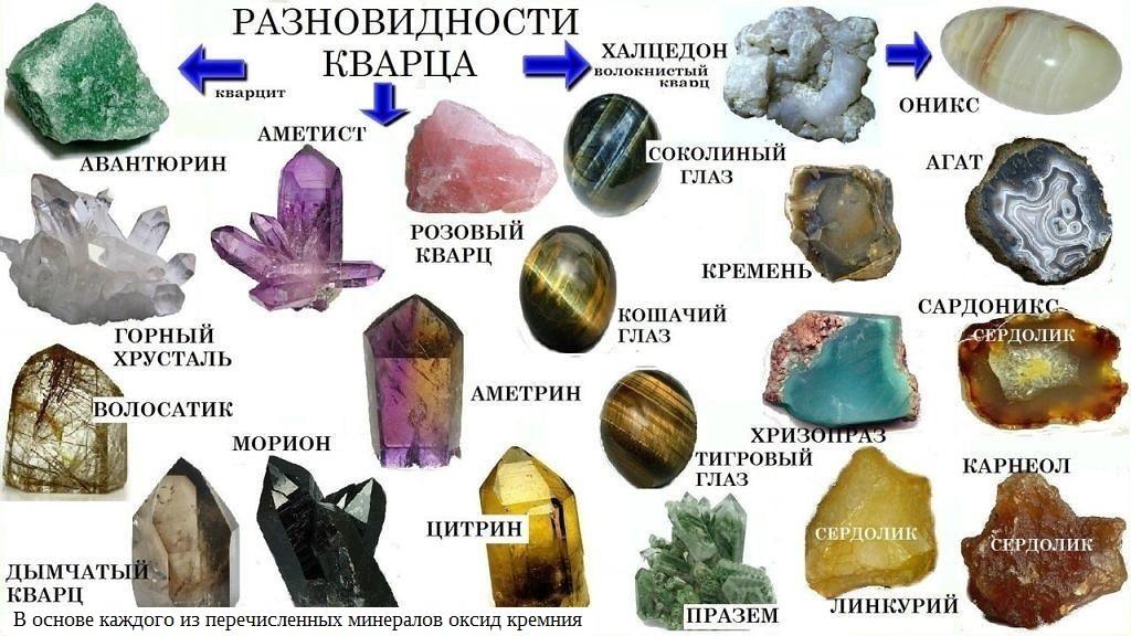 восхищаются красотой камни минералы название и картинка обещал
