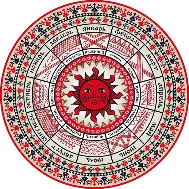 календарь славянских праздников