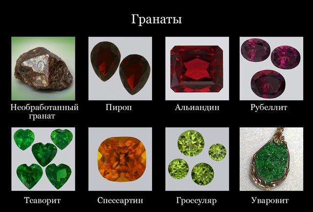 камень гранат разновидности