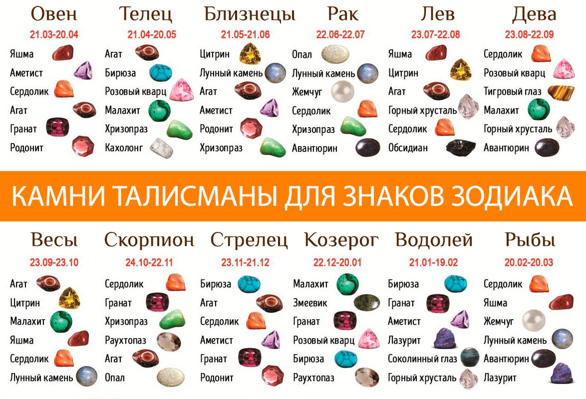 всегда драгоценные камни названия и фото по гороскопу может