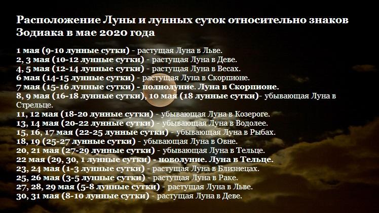 Лунный календарь на май 2020 года