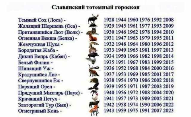 Наступающий 2021 (7529) год это год кричащего петуха по славянскому календарю – 6